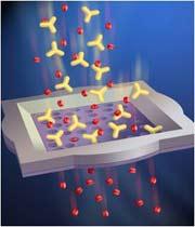 فناوری نانو در تصفیه آب